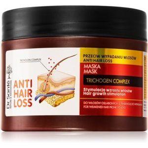 Dr. Santé Anti Hair Loss masca stimuleaza cresterea parului imagine